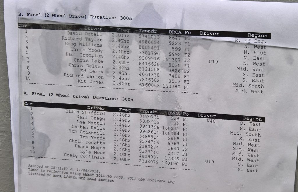 EPR_2WD_Results_1
