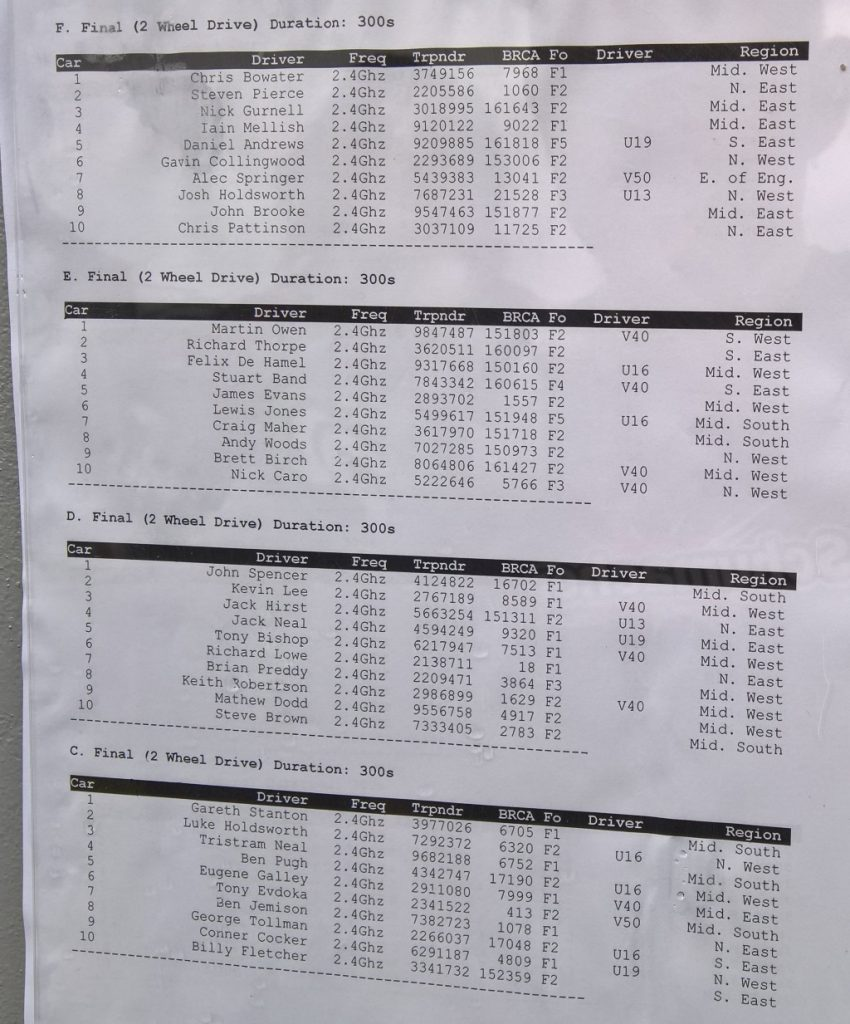 EPR_2WD_Results_2